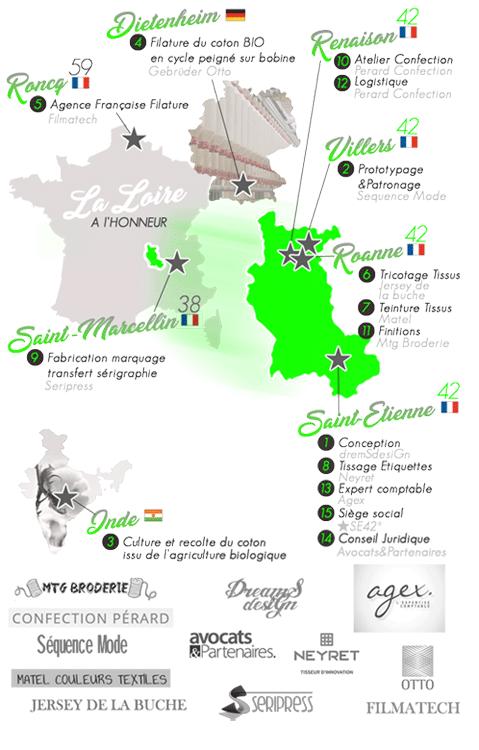 ★SE42 /FIERTÉ POPULAIRE/ - Nos Partenaires Locaux Savoir-Faire Département de la Loire 42 Saint-Etienne Roanne Villers Renaison Auvergne-Rhône-Alpes Fabrication Française France